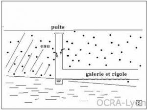 dossier_captage-eau_05